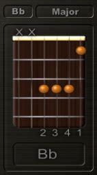 belajar kunci gitar akustic all of me chord progression d belajar gitar akustik untuk pemula