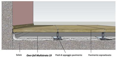 pavimento tecnico sopraelevato coibentazione pavimento sopraelevato