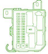 2002 ford escape fuse box diagram 2002 ford escape engine fuse box diagram circuit wiring