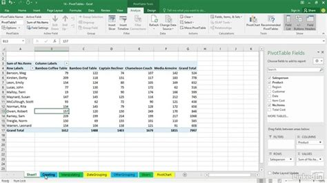 what s a pivot table what is the difference between an excel table and a pivot