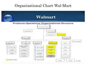Wal Mart Organizational Structure Essays by Organizational Structure Chart For Walmart 10 Best Images Of Walmart Corporate Structure