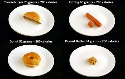 What 200 Calories Look Like This Is What 200 Calories Looks Like 2