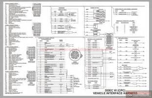 detroit series 60 ecm wiring diagram get free image about wiring diagram