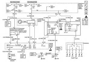 i need color code for 1998 chevy blazer crank sensor wire diagram i recov diy forums