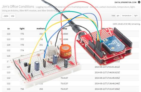 arduino xbee tutorial pdf internet datalogging with arduino and xbee wifi use
