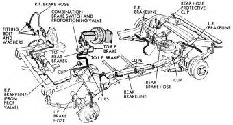 Brake Line Diagram 2000 Silverado 2000 Chevy Silverado Master Cylinder Diagram Auto Parts