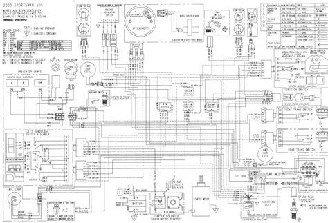rmk wiring schematic 2008 polaris 700 rmk wiring diagram schematic free wiring diagrams schematics