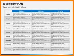 3 30 60 90 day action plan template cio resumed