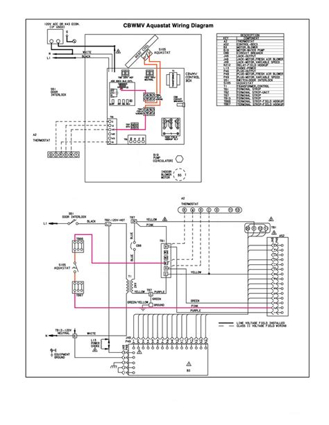 air handler wiring diagram lennox wiring diagrams lennox furnace service manual mifinder co