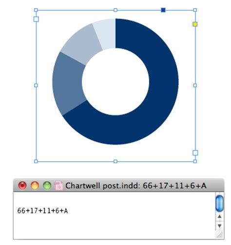 creating graphs indesign creating instant charts with chartwell indesignsecrets