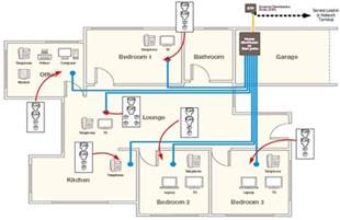 home electric wiring diy home improvement tips ideas guide