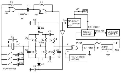 inductance representation sensors free text high resolution switching mode inductance to frequency converter with