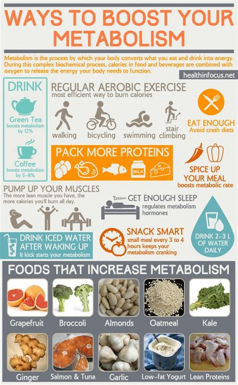 9 Ways To Get A Faster Metabolism by Esjafrmobb Exercise Energy Weight Loss