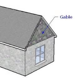 architectionary gable