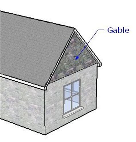 What Is A Gable Architectionary Gable