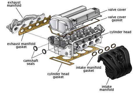 head gasket repair santa barbara ca mobile head gasket