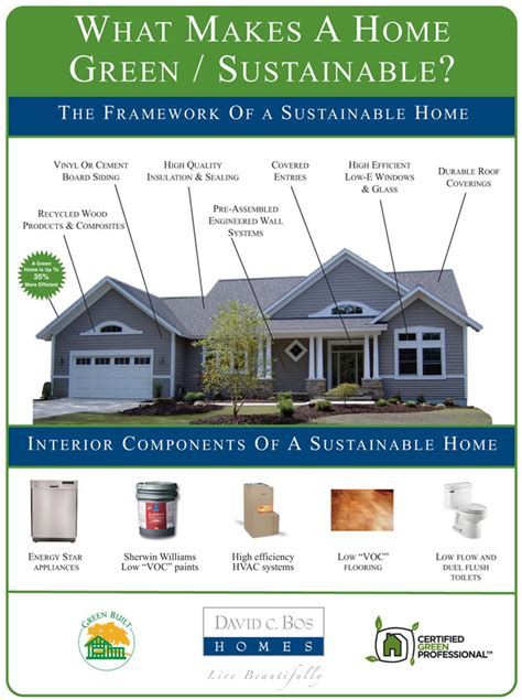 sustainable home west michigan premier sustainable green home designers