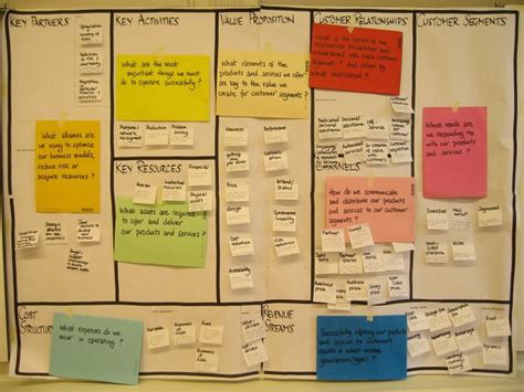 Mba Learning Canvas by 17 Best Images About Business Models On A