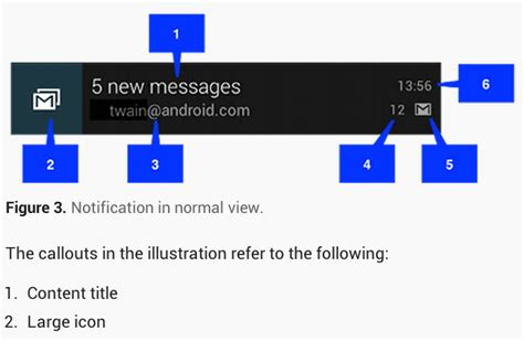 design notification icon android mobile issues with creating a hi res large icon for