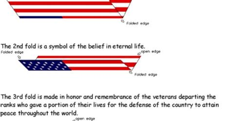 meaning of the flag draped coffin proper prior planning vet burial rights and the rite