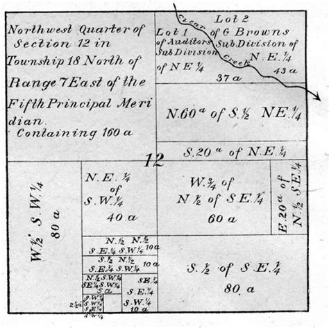 Number Of Acres In A Section by Pocahontas Co Farm Directory 1948