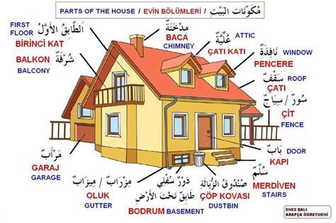 parts of a house parts of the house arabic teaching resources pinterest a house house and places