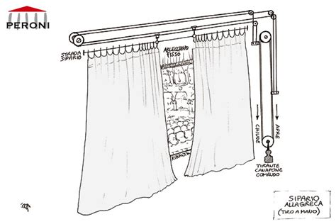 traveller curtain traveller curtains typology of curtain peroni