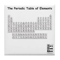 no color periodic table tile coaster by docsgeektees