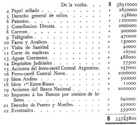 ley 23966 infoleg ministerio de economa infoleg ministerio de economa y finanzas pblicas