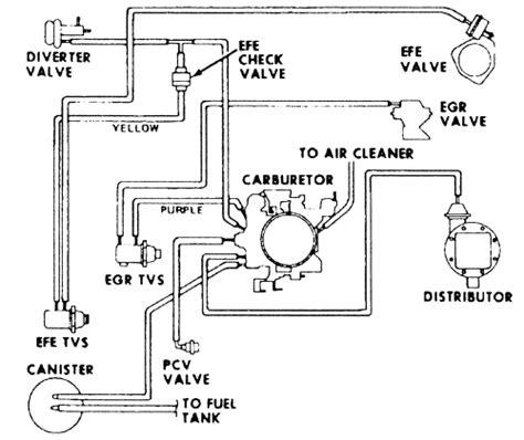 small engine maintenance and repair 1993 mazda mpv engine control service manual diagram motor 1993 mazda mpv pdf mazda mpv 2 0 1994 auto images and specification