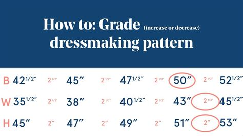 youtube pattern grading how to grade increase or decrease dressmaking pattern