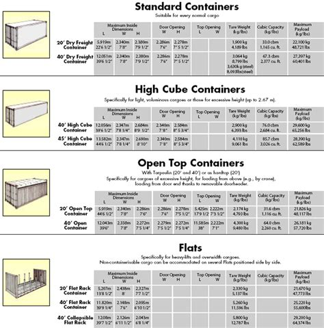 Box Tibox Ukuran 140x190x70 Mm storage container sizes in metric and pricess container sizes nilson international welcome
