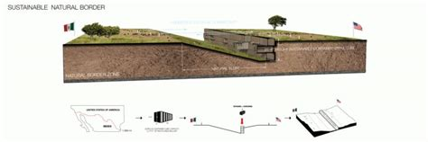 Domo Architecture Design Wall by The Rise Of Walltecture