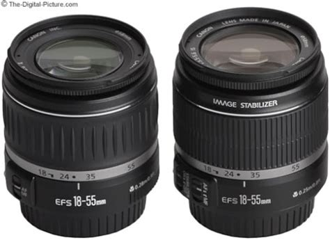 Lensa Canon Kit jenis jenis lensa kamera dan fungsinya