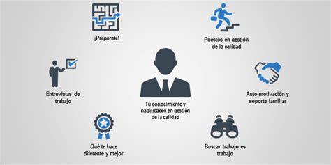 preguntas entrevista de trabajo ingeniero industrial 25 preguntas para entrevistas de trabajo en gesti 243 n de la