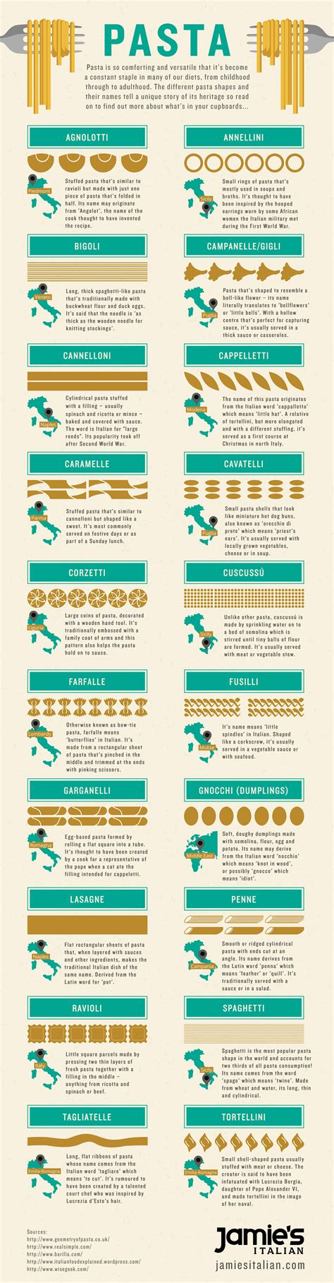 a professional s guide to stressfree italian cooking basic italian recipes books all about pasta an infographic of your favorite food