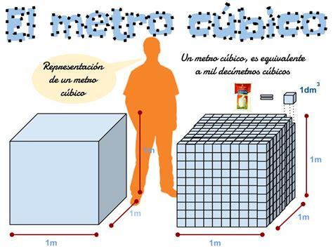cuantos metros cuadrados es un metro cubico ciencias f 237 sicas primero preguntas sobre el cubo