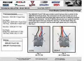brake controller wiring diagram ford brake controller wiring diagram ford