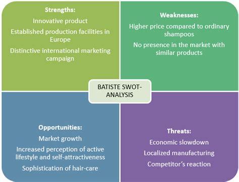 Sho Batiste By Samson Cosmetik batiste swot analysis applied to russian market teamvadim