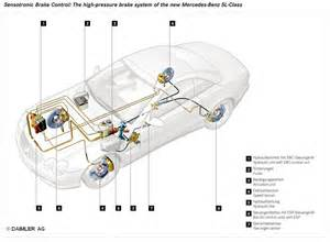 Sensotronic Brake System Pdf R 230 2001 To 2012 Mercedesclass Net