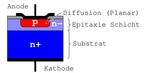 planar diode wiki file epitaxial planar svg wikimedia commons