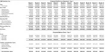 financial projections template in excel
