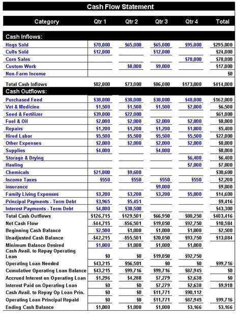 Cash Flow Statement Indirect Method Excel Template Tools Pinterest Cash Flow Statement Indirect Flow Statement Excel Template