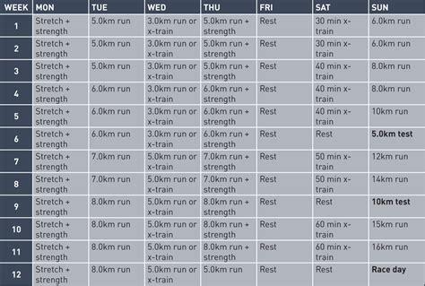 couch to half marathon 12 weeks 12 week half marathon training schedule km google search