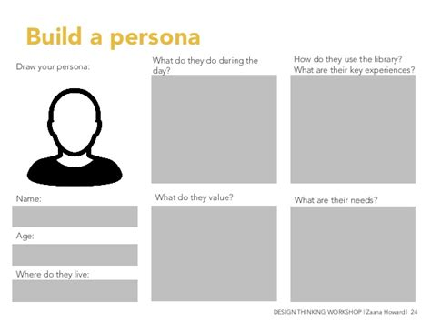 Design Thinking Persona | draw your persona name age