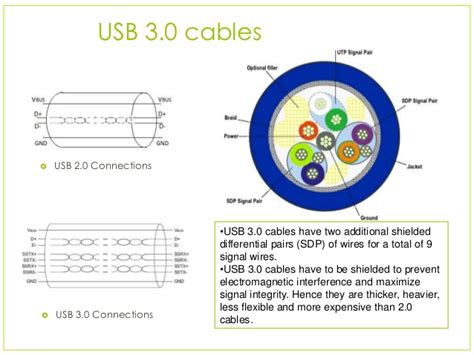 usb 2 0 wire diagram 20 wiring diagram images wiring