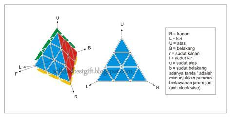 tutorial rumus rubik sofkhalbestgift blogspot com rumus rubik pyraminx solved