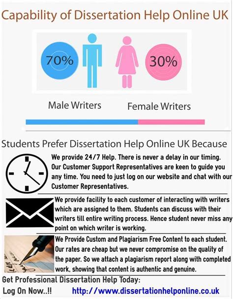 dissertation assistance help with dissertation writing 28 images dissertation