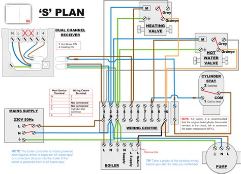 central heating wiring diagram s plan s plan heating