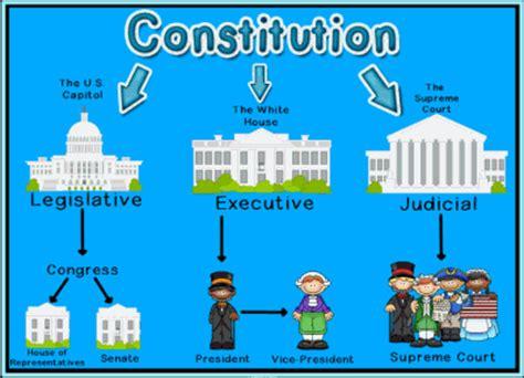 u s government diagram, u, free engine image for user